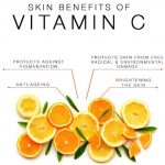 Top Five of vitamin C Serum's Benefits for Face